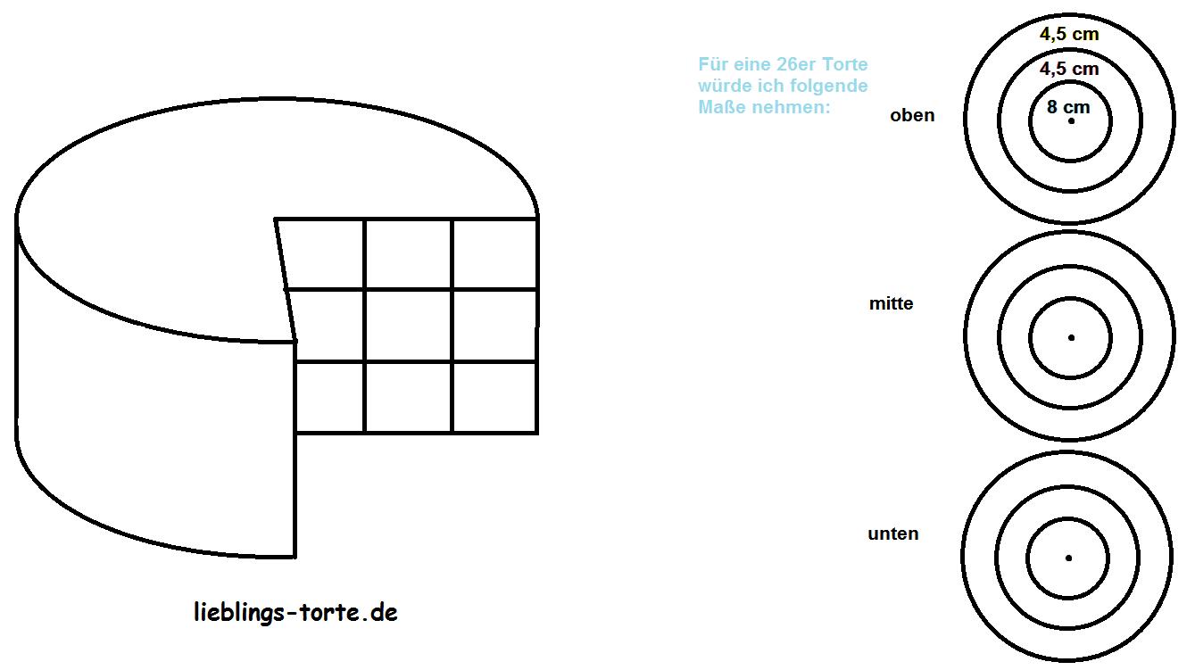 Schön Benutzerregistrierungsformular Vorlage Galerie - Beispiel ...