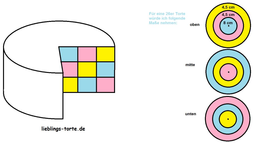Schachbrettmuster 3 farbig Torte