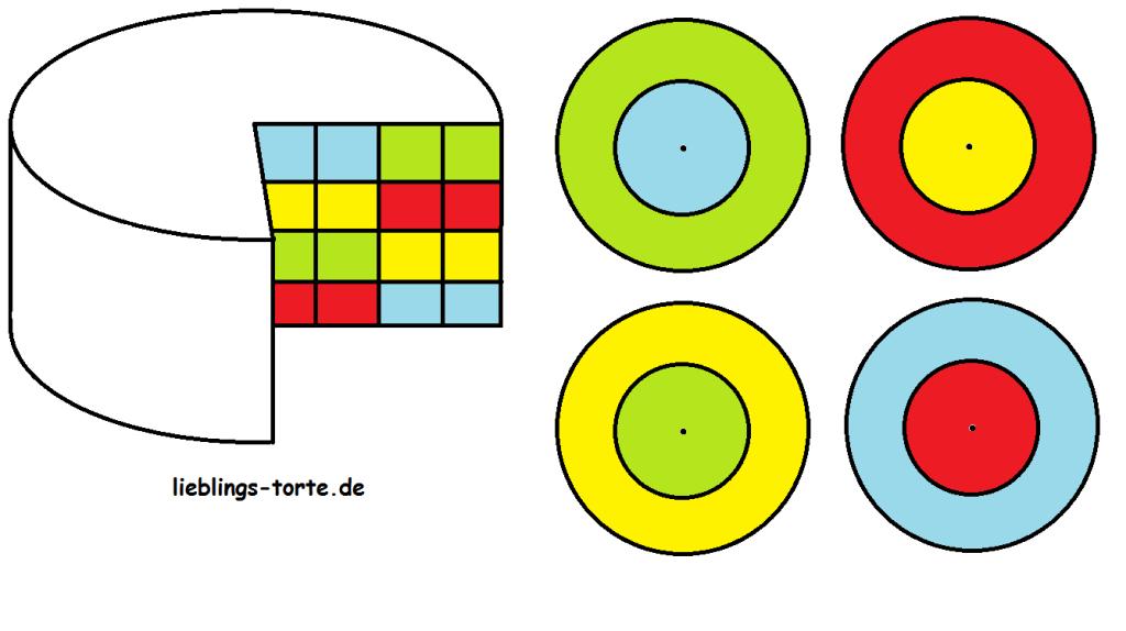 Vierfarbiger Kuchen Schachbrettmuster
